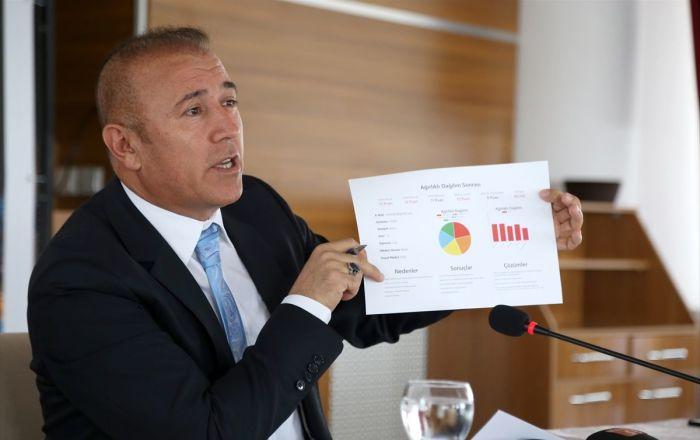 Dijital bağımlılığı ölçen program geliştirdi: 'Türkiye'de ve dünyada bir ilk'