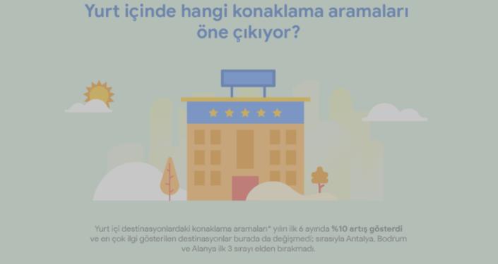 'Yurtdışından Türkiye'ye olan ilgi artıyor'