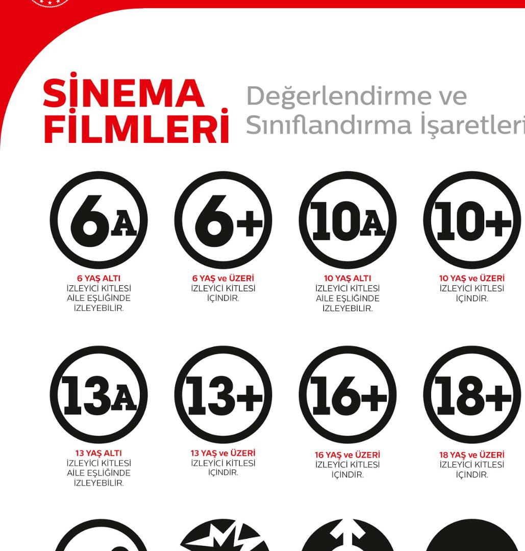 sinema filmleri için yaş sınıfları değişiyor