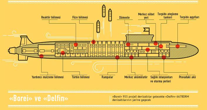 """Nükleer denizaltı """"Vladimir Monomakh"""""""