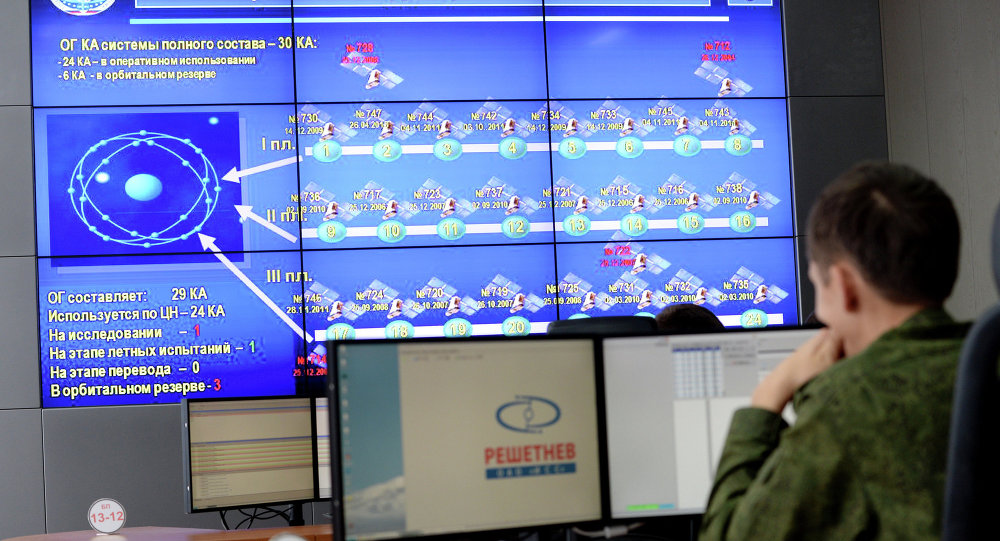 Rus GLONASS uydu sistemi