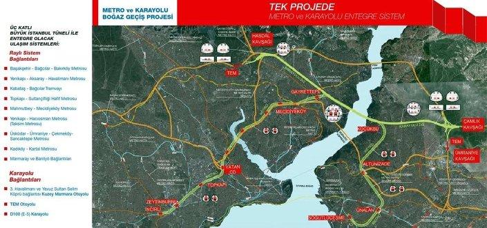 İstanbul Mega Proje ile Hasdal-Ümraniye-Çamlık arası 14 dakika, İncirli-Söğütlüçeşme arası 40 dakikada geçilecek.