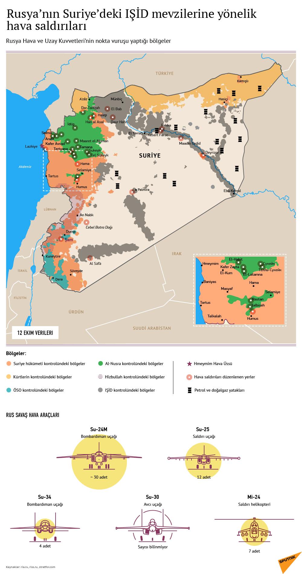 Rusya'nın Suriye'deki IŞİD mevzilerine yönelik hava saldırıları