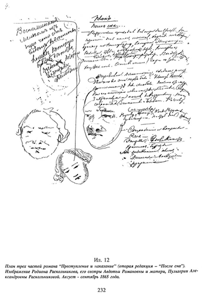 Dostoyevski'nin kitap karalamaları - Sputnik Türkiye