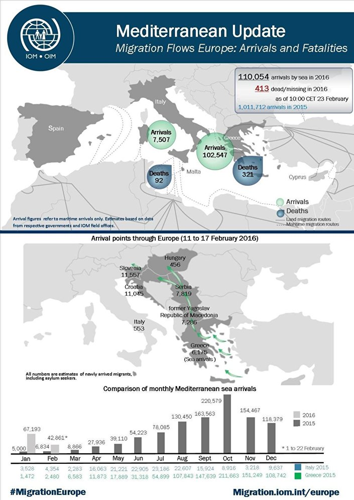 Uluslararası Göç Örgütü tarafından hazırlanan rapora göre, Ege'deki kazalarda 321; Akdeniz'deki kazalarda ise 92 kişi hayatını kaybetti.