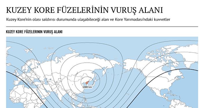 Kuzey Kore füzelerinin ulaşabileceği yerler