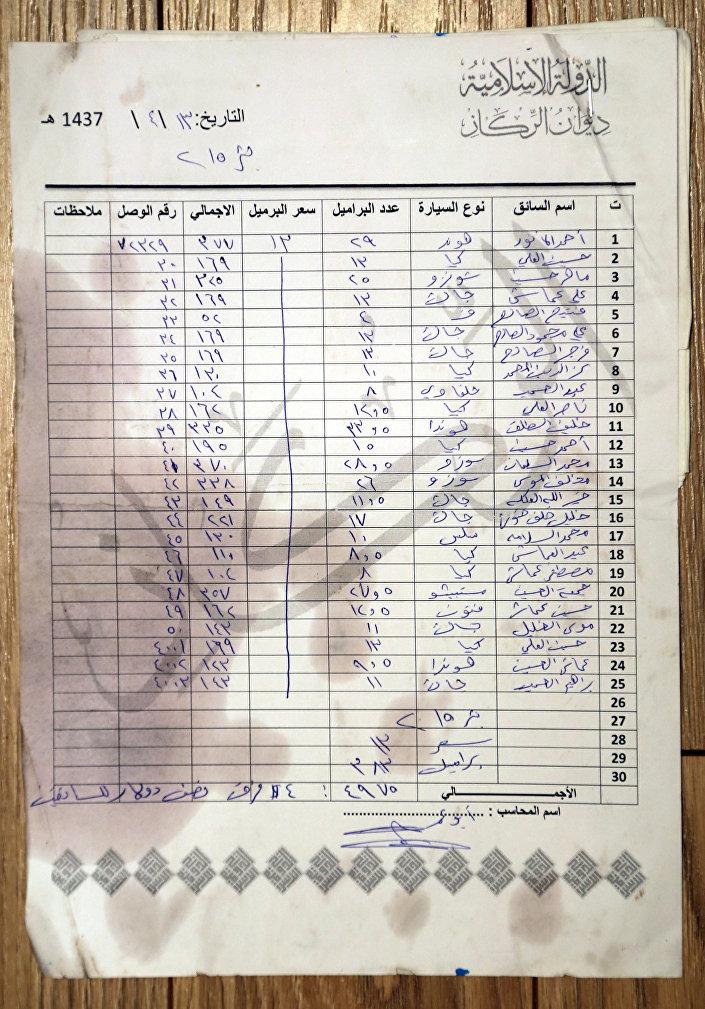 Kabiba sahasında 215 numaralı kuyudaki ham petrolün variller içinde satışına ilişkin bordro. Varil fiyatı 13 dolar, 383 varil üretildi, toplamda 4.979,00 dolar. 23 Ocak 2016.