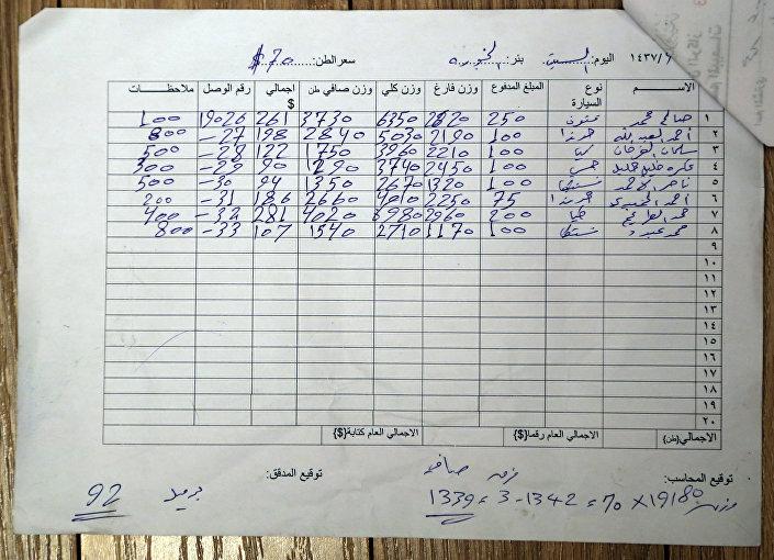 Rijura kuyusundan ham petrolün satışına ilişkin bordro. Ton fiyatı 70 dolar, toplamda 19,18 ton, toplam tutar 1.342,60 dolar. 23 Ocak 2016.