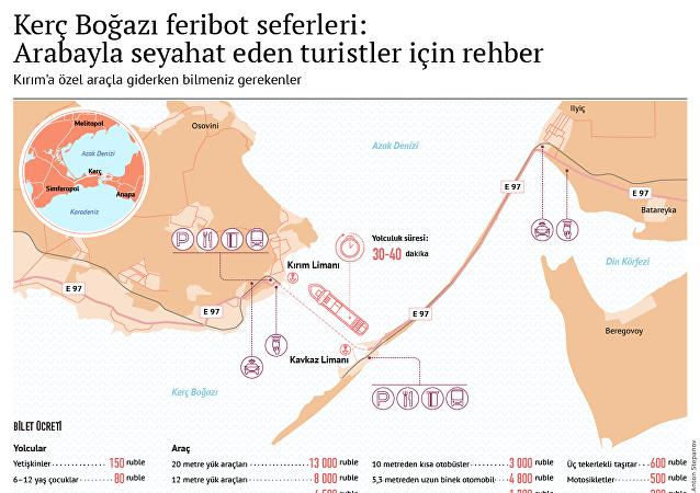 Kerç Boğazı feribot seferleri: Arabayla seyahat eden turistler için rehbe