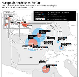 Avrupa'da terörist saldırılar