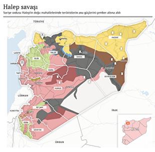 Halep savaşı