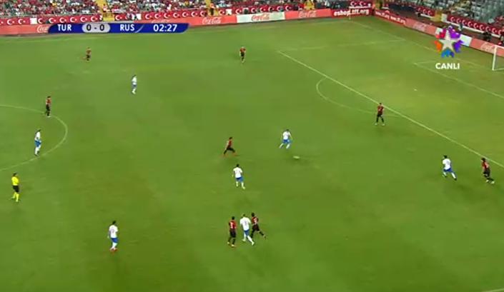 Türkiye-Rusya maçı başladı.