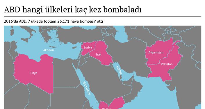 ABD hangi ülkeleri kaç kez bombaladı