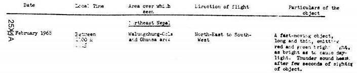 1968 tarihli Nepal'de UFO gözlemi hakkında CIA raporu
