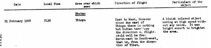 CIA'in 1968'de Butan'daki UFO gözlemi hakkında raporu
