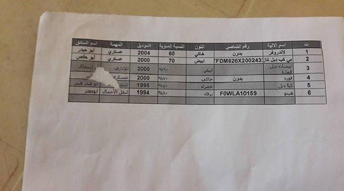 IŞİD belgeleri