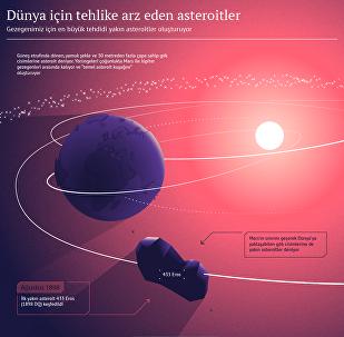 Dünya için tehlike arz eden asteroitler