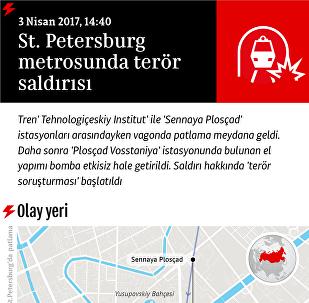 St. Petersburg metrosunda patlama