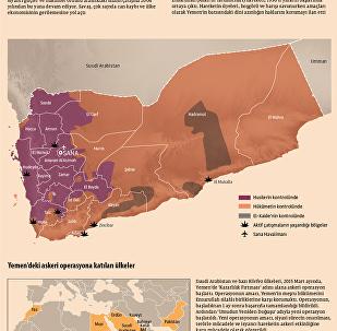 Yemen'de askeri operasyon