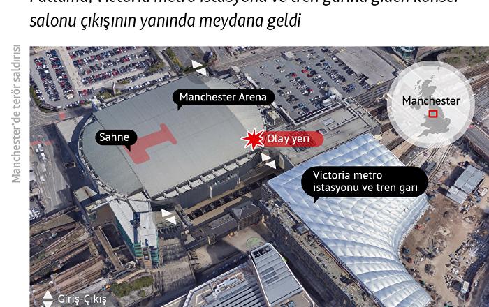 Manchester'de terör saldırısı