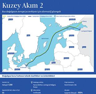 Kuzey Akım-2 projesi