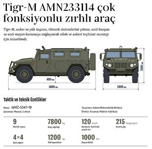 Tigr-M çok fonksiyonlu zırhlı araç