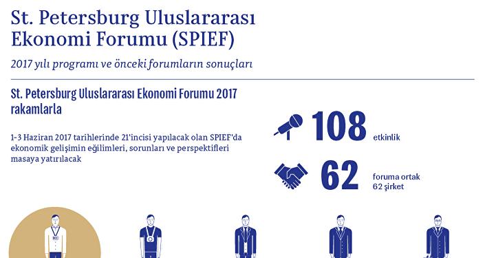 Sputnik'ten St. Petersburg Ekonomi Forumu'na özel eklenti 12
