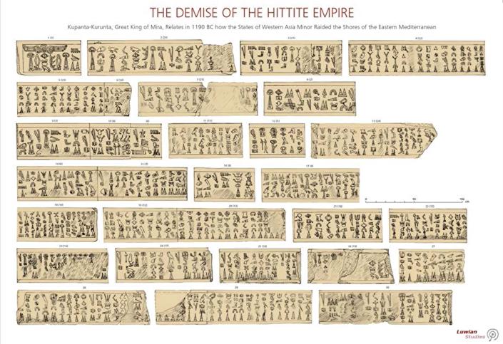 Luvi dilindeki antik metin
