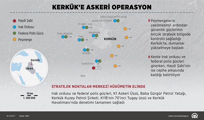 Kerkük'e askeri operasyon