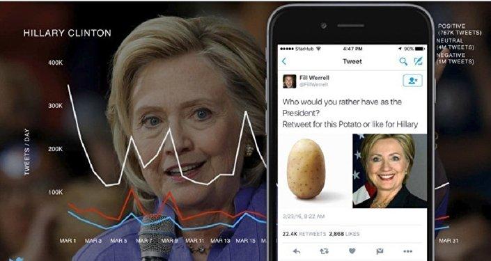 5. slaytta Demokrat Parti adayı Hillary Clinton'la ilgili en yoğun tweet saatleri gösteriliyor.