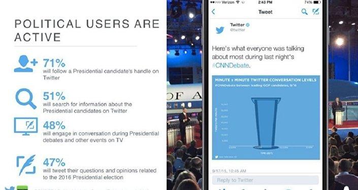 3. slaytta siyasi kullanıcıların Twitter'daki hareketliliği rakamlarla anlatılıyor.