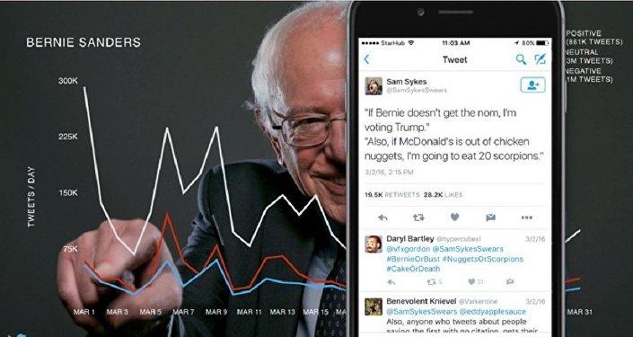 6. slaytta Demokrat Parti aday adayı Bernie Sanders'la ilgili en yoğun tweet saatleri gösteriliyor.