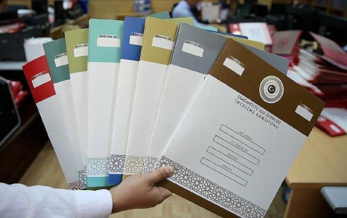 OHAL Komisyonu kararları: 660 kabul, 14.350 ret