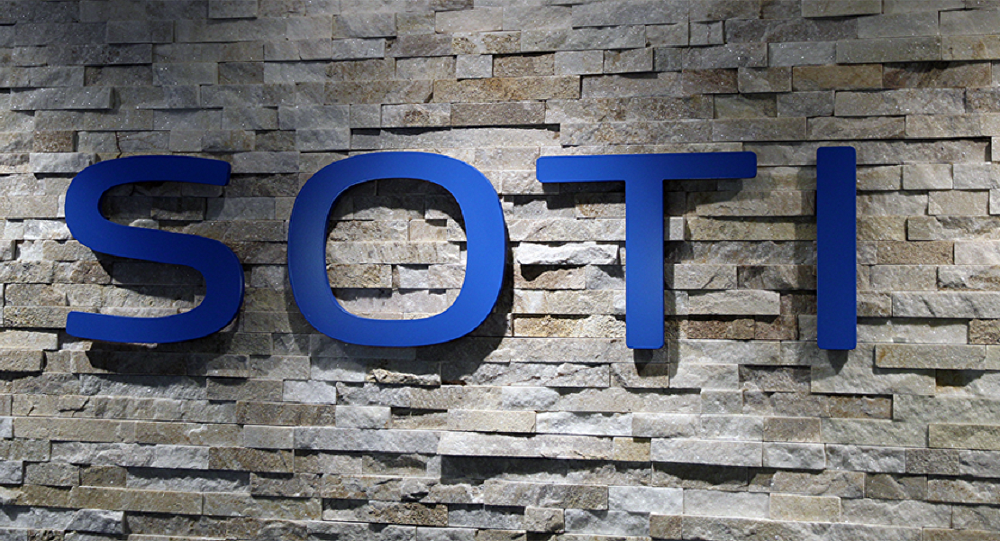 SOTI Inc.