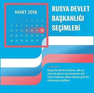 Rusya devlet başkanlığı seçimleri
