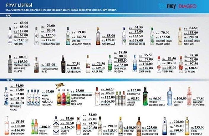 2018 ÖTV zammı alkol fiyatları: Alkollü içkiler fiyat listesi
