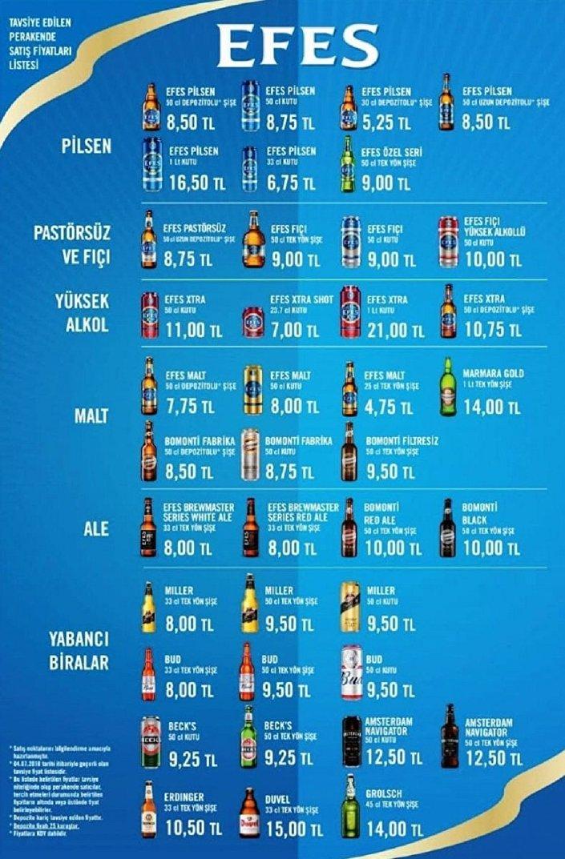2018 ÖTV zammı alkol fiyatları: Bira fiyatları