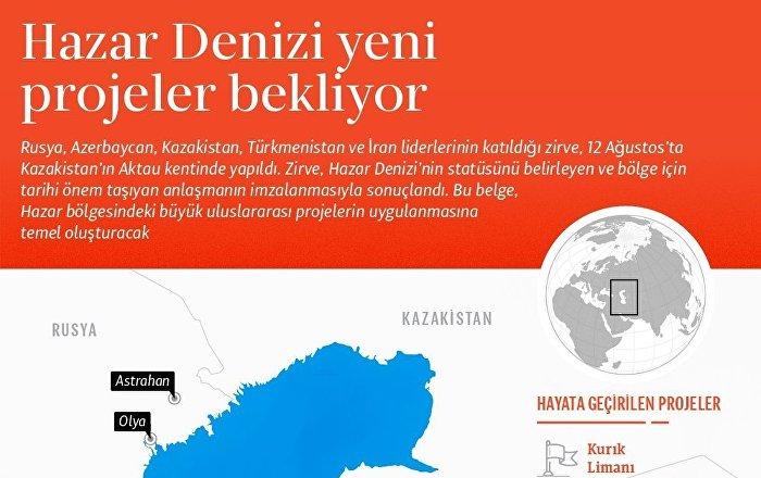 Kırım Başbakanı: Türkiye, Kırım'la feribot seferlerini başlatma konusunda isteksiz 12