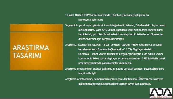 ADA seçim anketi - Araştırma tasarımı