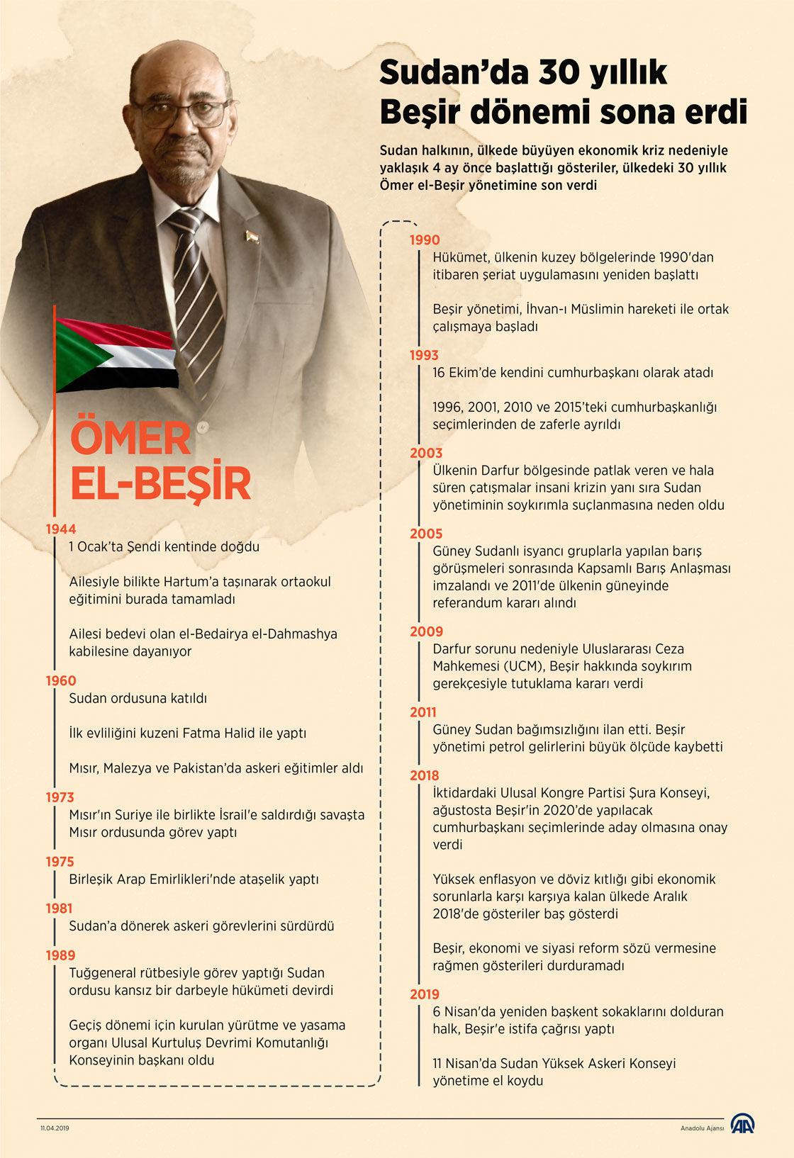 Sudan'da 30 yıllık Beşir dönemi sona erdi