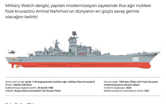 Sputnik Türkiye - Son dakika haberleri ve analizler