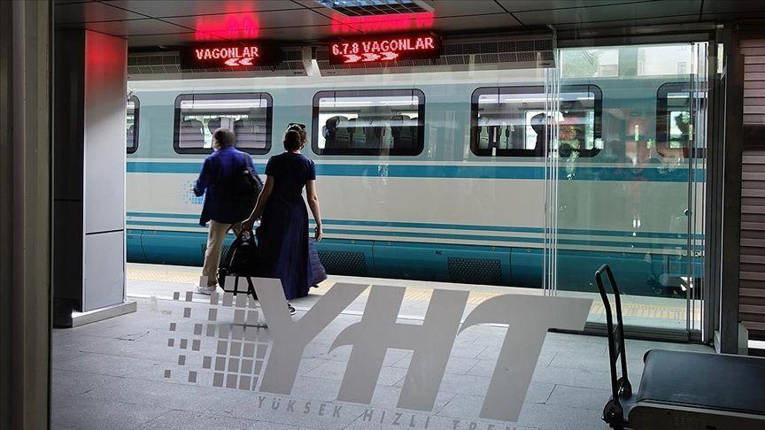 YHT Yüksek Hızlı Tren