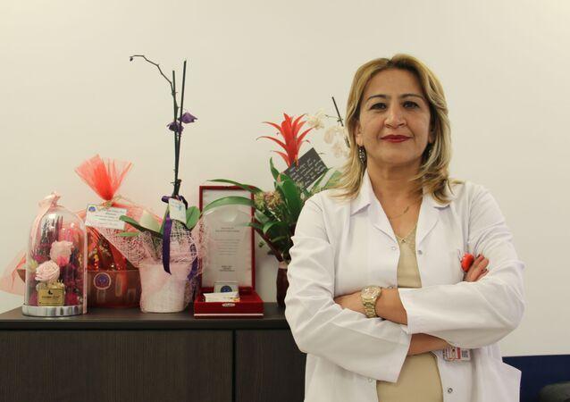 Prof. Dr. Sema Kultufan Turan