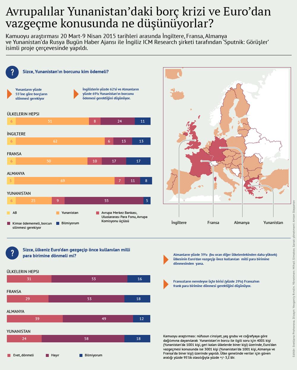 Avrupalılar ve Yunanistan