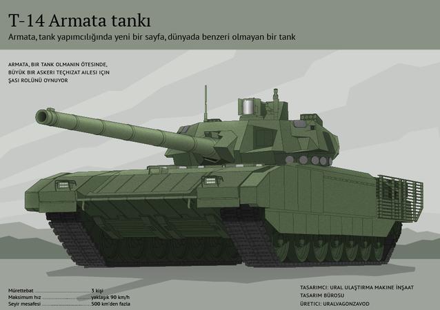 T-14 Armata tankı
