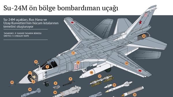 Su-24M ön bölge bombardıman uçağı - Sputnik Türkiye