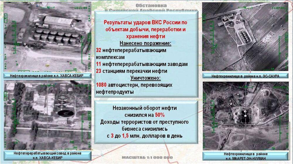 Rus Hava Kuvvetlerinin IŞİD'e ait petrol depoları ve rafinelerini vurmasının sonuçları