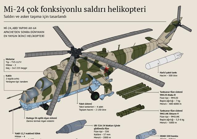 Mi-24 çok fonksiyonlu saldırı helikopteri
