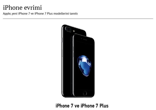 iPhone evrimi