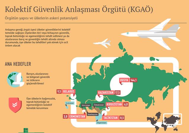 Kolektif Güvenlik Anlaşması Örgütü (KGAÖ)